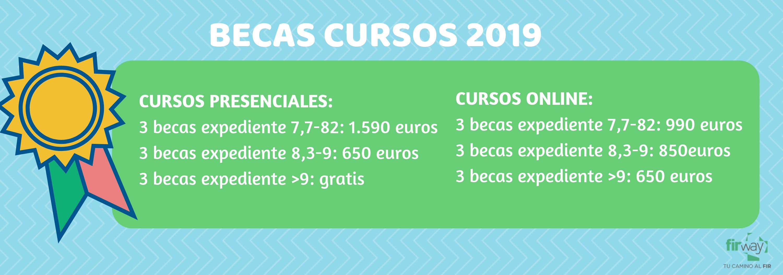 BECAS CURSOS 2019-2