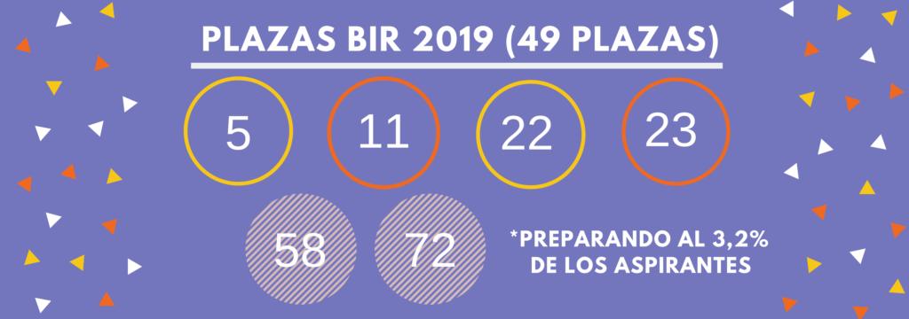 PLAZAS BIR 2019